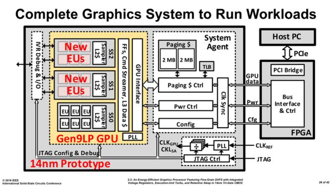 Intel planuje wkroczenie na rynek kart graficznych [2]