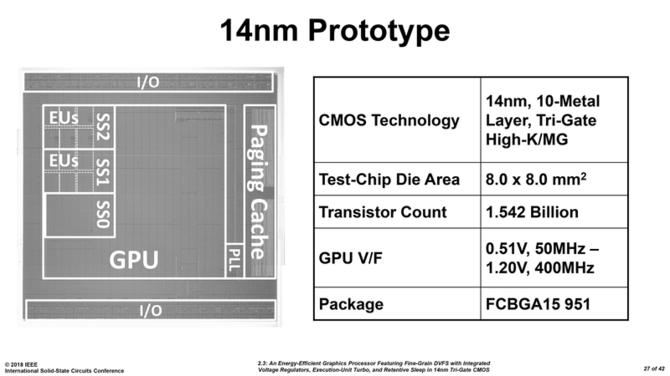 Intel planuje wkroczenie na rynek kart graficznych [3]