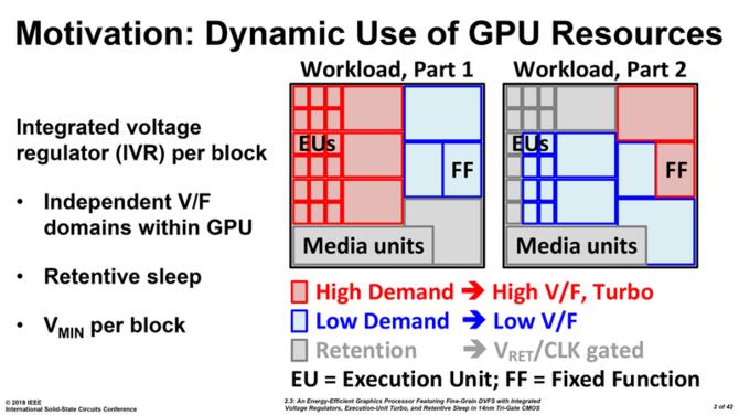 Intel planuje wkroczenie na rynek kart graficznych [4]