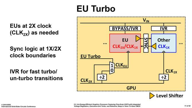 Intel planuje wkroczenie na rynek kart graficznych [5]