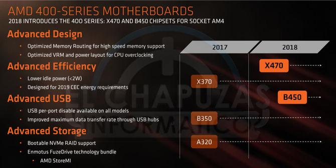 AMD Ryzen 2000 - wielki wyciek informacji o nowej platformie [8]