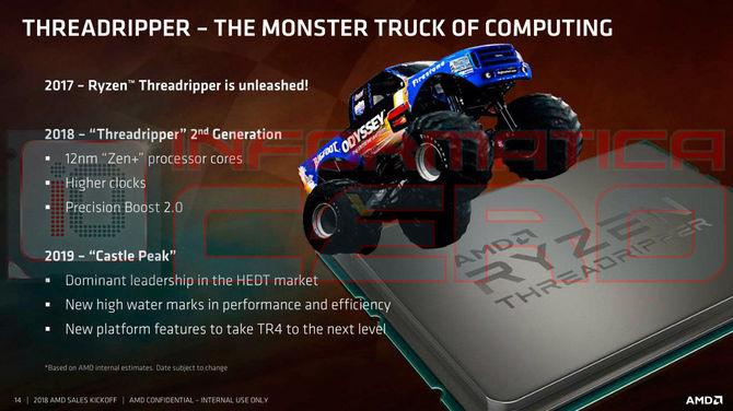 AMD Ryzen Threadripper 3000 mają zdominować rynek HEDT [2]