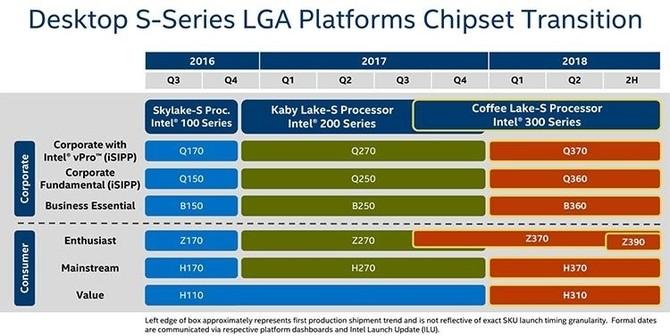 AIDA64 gotowa na płyty główne MSI z chipsetem Intel Z390 [2]