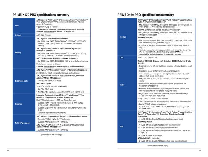 ASUS X470 - nowe informacje o płytach głównych pod AMD Ryzen [5]