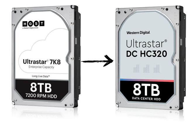 Western Digital będzie powoli odchodzić od marki HGST [3]