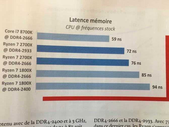 AMD Ryzen 7 2700X - Pojawiły się pierwsze pełnoprawne testy  [4]