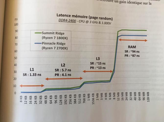 AMD Ryzen 7 2700X - Pojawiły się pierwsze pełnoprawne testy  [5]