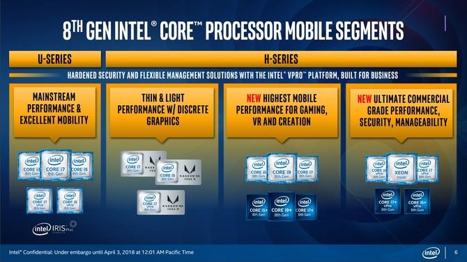 Intel Coffee Lake-H - oficjalna premiera 6-rdzeniowych CPU [2]