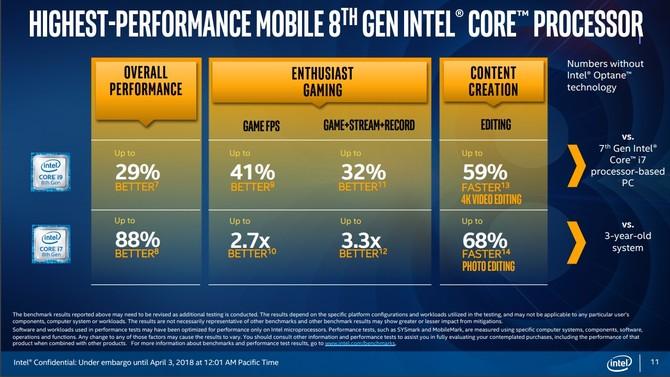 Intel Coffee Lake-H - oficjalna premiera 6-rdzeniowych CPU [4]