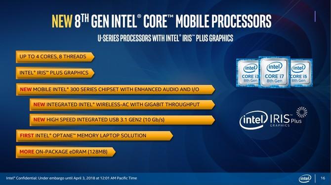Intel Coffee Lake-U - 28W oraz Iris Plus Graphics w zestawie [3]