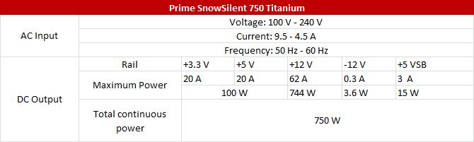 Seasonic Prime SnowSilent - Seria białych, cichych zasilaczy [4]