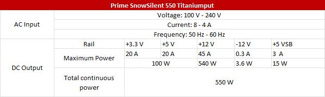 Seasonic Prime SnowSilent - Seria białych, cichych zasilaczy [5]