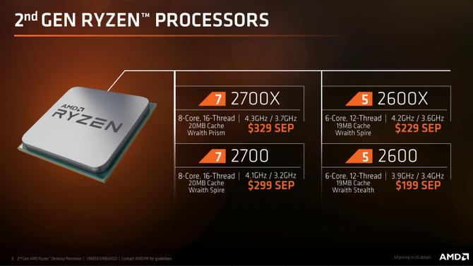 AMD Ryzen 7 2700X i Ryzen 5 2600X Specyfikacja, ceny i testy [1]