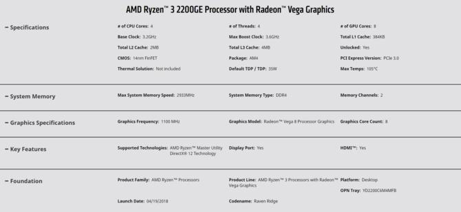 AMD Ryzen 5 2400GE i Ryzen 3 2200GE - oficjalna prezentacja [2]