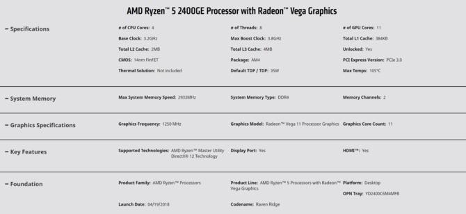 AMD Ryzen 5 2400GE i Ryzen 3 2200GE - oficjalna prezentacja [3]