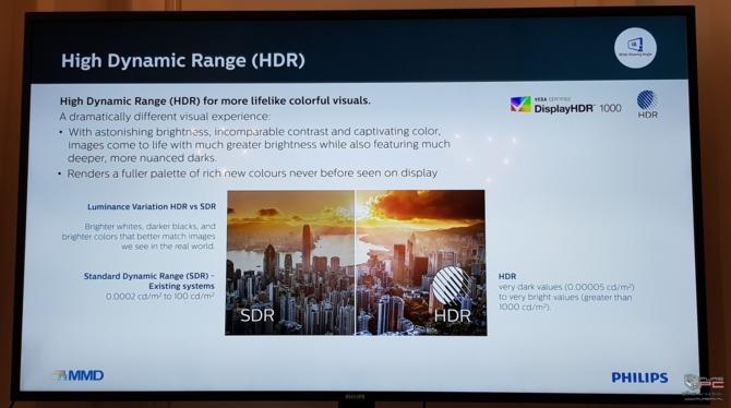 Philips 436M6VBP - nowy monitor dla graczy z DisplayHDR 1000 [3]