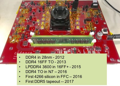 Pokazano prototyp pamięci RAM DDR5 4400 wykonany w 7 nm [2]