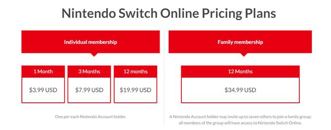 Wiemy już dokładnie, co zaoferuje Nintendo Switch Online  [2]