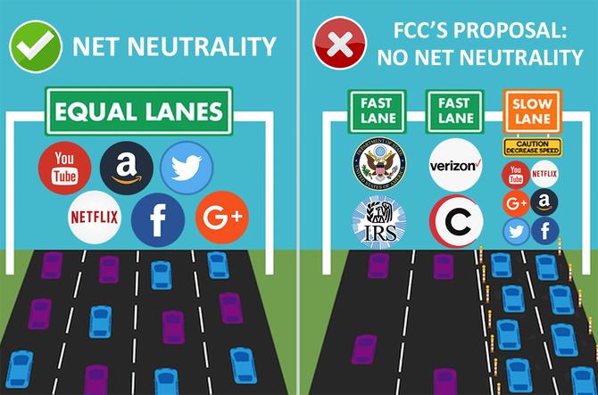 Koniec z neutralnością sieci w USA. Zmiany już 11 czerwca [2]