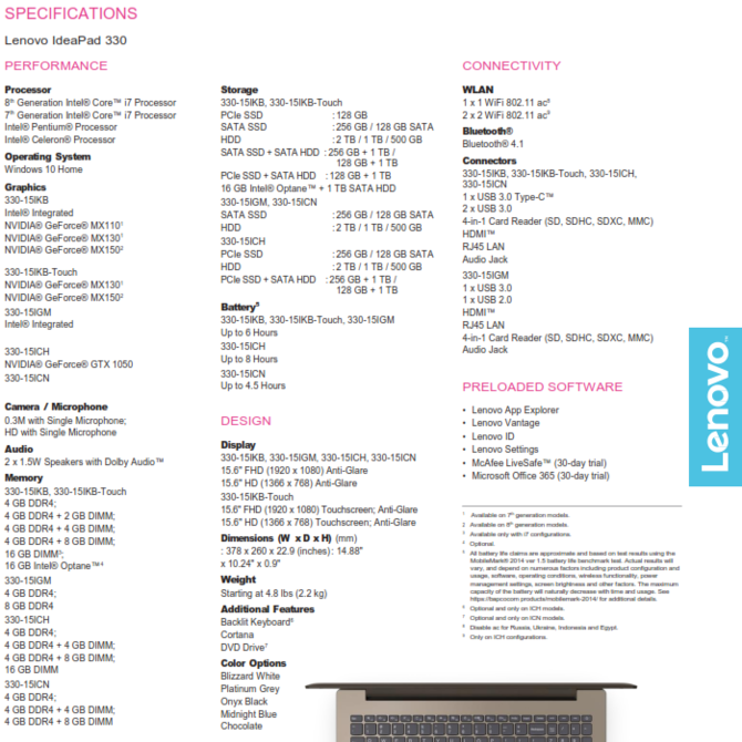 Lenovo zapowiada laptopy IdeaPad 330, 330s oraz 530s [3]