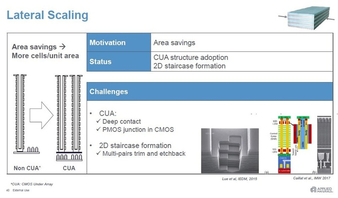 140-warstwowe pamięci NAND zobaczymy do 2021 roku [5]
