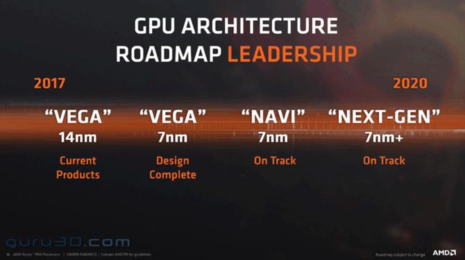 AMD zakończyło pracę nad Zen 2 oraz nowymi kartami Vega 7 nm [1]