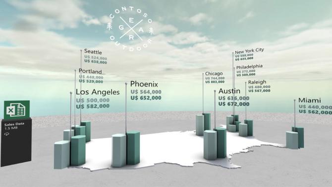 Microsoft SharePoint Spaces - VR jak w Raporcie Mniejszości [1]