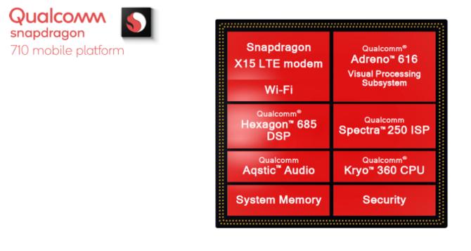 Qualcomm Snapdragon 710 już oficjalnie - pełna specyfikacja [1]