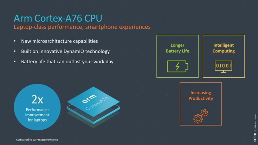 Cortex-A76 - nowe procesory ARM mają walczyć z x86 | PurePC pl