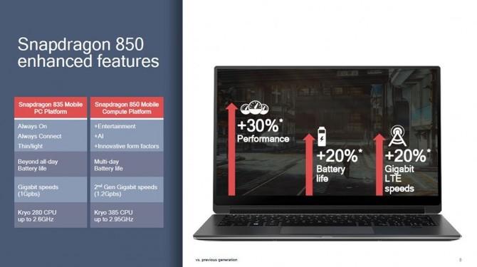 Qualcomm Snapdragon 850 dla Windows ARM już oficjalnie [1]