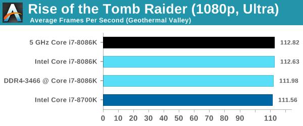 Intel Core i7-8086K - Pierwsze wyniki wydajności procesora [11]
