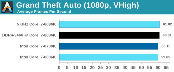 Intel Core i7-8086K - Pierwsze wyniki wydajności procesora [12]