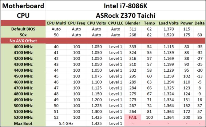 Intel Core i7-8086K - Pierwsze wyniki wydajności procesora [3]