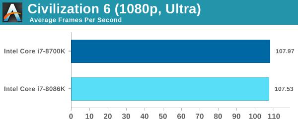 Intel Core i7-8086K - Pierwsze wyniki wydajności procesora [4]