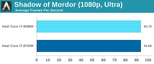 Intel Core i7-8086K - Pierwsze wyniki wydajności procesora [5]