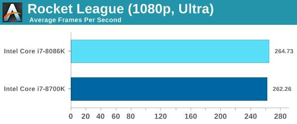 Intel Core i7-8086K - Pierwsze wyniki wydajności procesora [7]