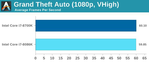 Intel Core i7-8086K - Pierwsze wyniki wydajności procesora [8]