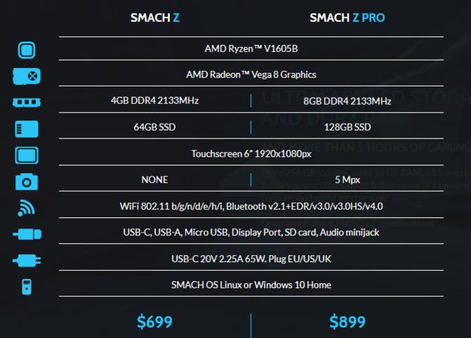 Smach Z - Przenośna konsola z AMD APU... w absurdalnej cenie [3]