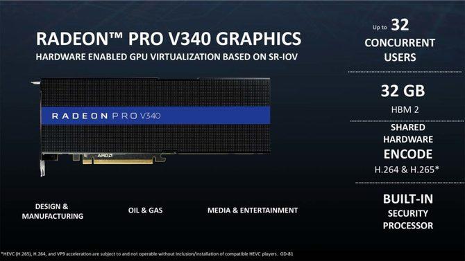 AMD Radeon PRO V340 - pierwsze GPU w 7 nm? Nie do końca [1]