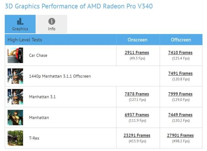 AMD Radeon PRO V340 - pierwsze GPU w 7 nm? Nie do końca [2]
