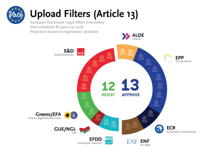 UE planuje zreformować prawo autorskie. Idą zmiany na gorsze [1]