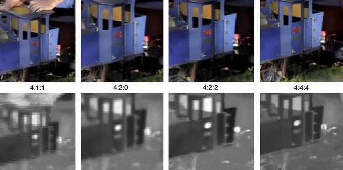 Monitory 4K 144 Hz obniżają jakość obrazu powyżej 120 Hz [1]