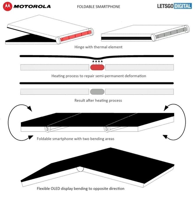 Motorola patentuje rozwiązanie dla giętkich ekranów OLED [2]
