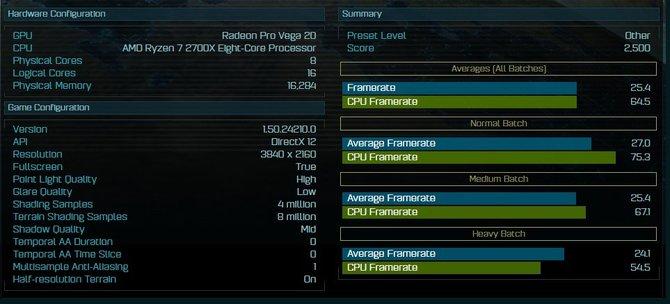 Znaleziono kartę AMD Radeon Pro Vega 20 w bazie wyników AotS [1]