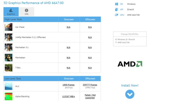 Znaleziono kartę AMD Radeon Pro Vega 20 w bazie wyników AotS [2]