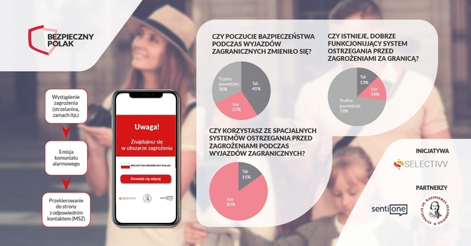 Bezpieczny Polak: powiadomienia o zagrożeniach w smartfonach [2]