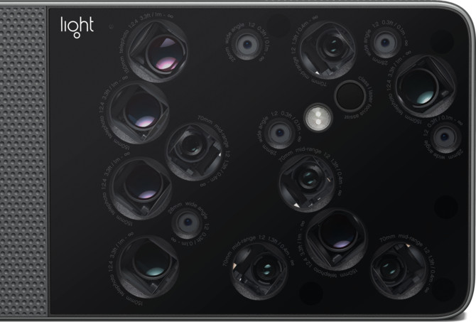 Light szykuje smartfona z rekordową ilością obiektywów [1]