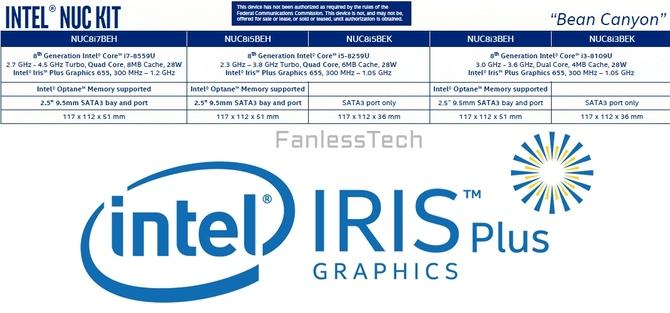 Intel NUC Bean Canyon z Coffee Lake-U i Iris Plus Graphics [1]