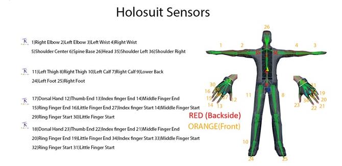 HoloSuit - Sfinansowano zbiórkę na pełny kombinezon VR [2]