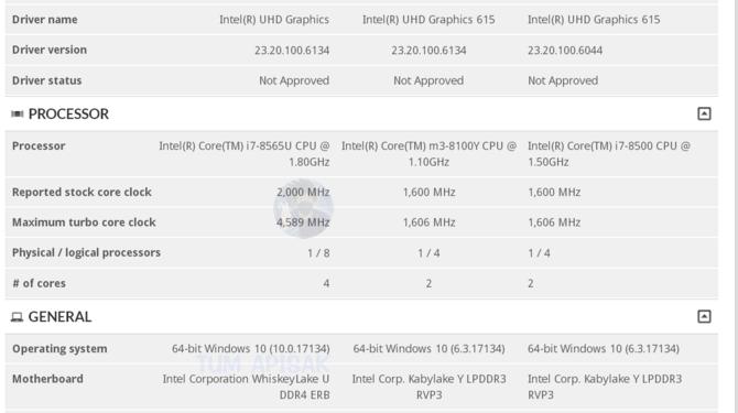 Intel Whiskey Lake-U - pierwsze informacje o procesorach [3]